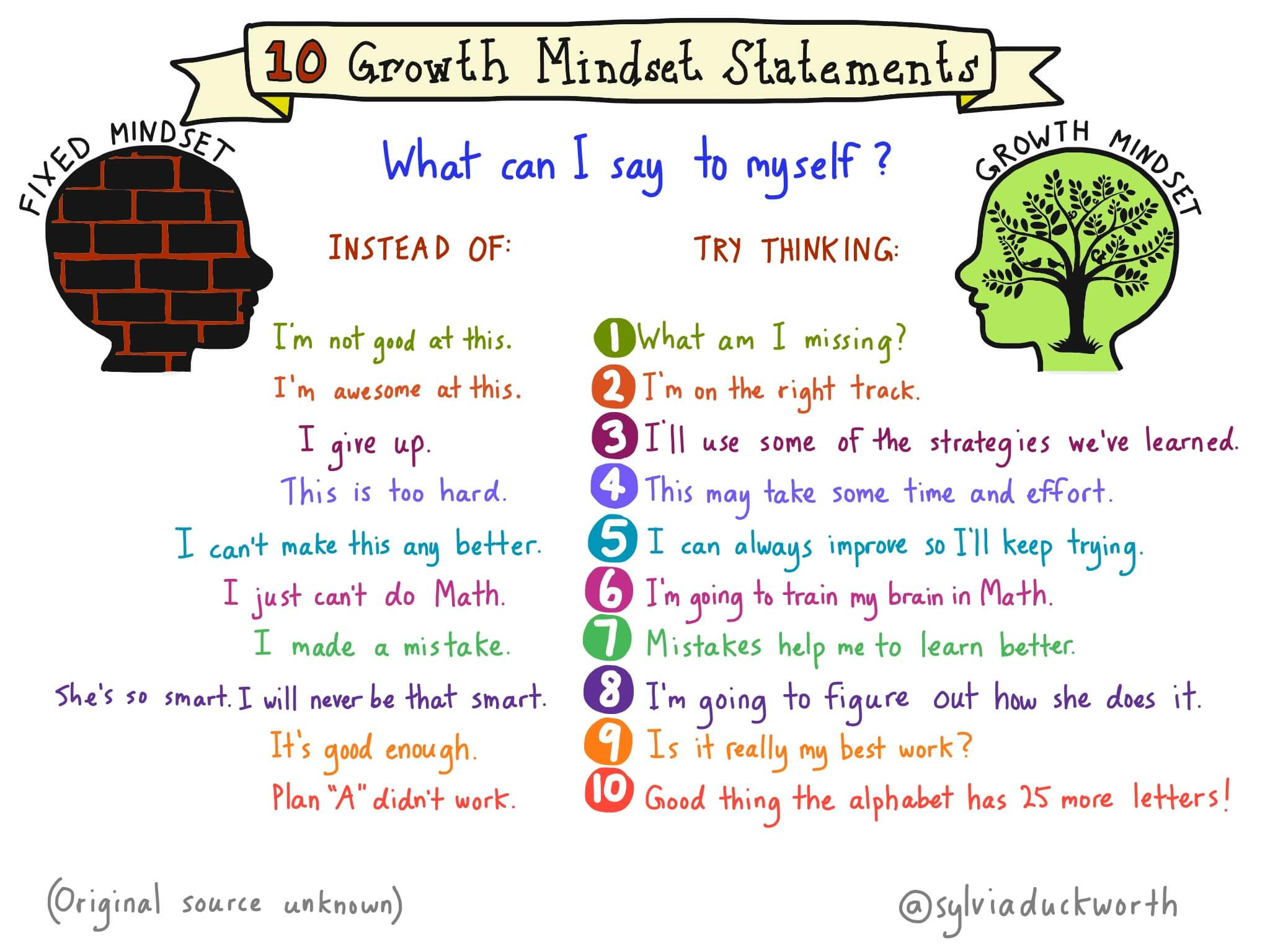 How Teachers Can Create Growth Mindset >> 7 Steps To Adopting A Growth Mindset At Your School Choice Schools