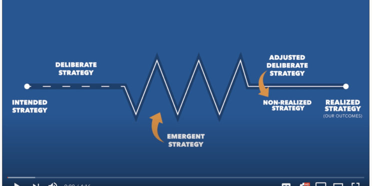 Intended vs. Emergent Strategy - How are you recalibrating your strategy?